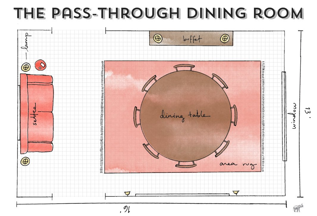 Dining Rooms Plans The Facts