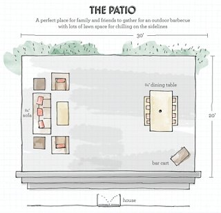Attirant The Challenge: Most Patios Provide Lots Of Room For Living And Dining  Areas. The Trick Is Creating A Flexible, Multipurpose Layout With Places To  Eat And ...