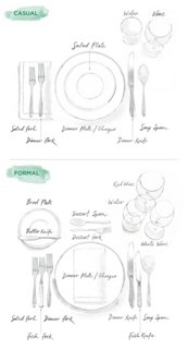 Shop all holiday tableware ?  sc 1 st  One Kings Lane & How To Set a Table: Illustrated Guide to Casual u0026 Formal Entertaining