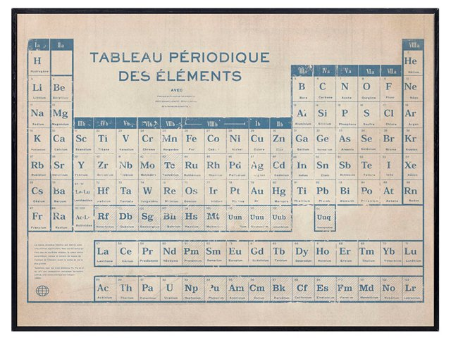 Luke Stockdale, Periodic Table Blue