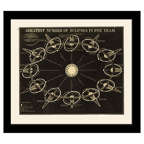 Astronomy of Eclipses