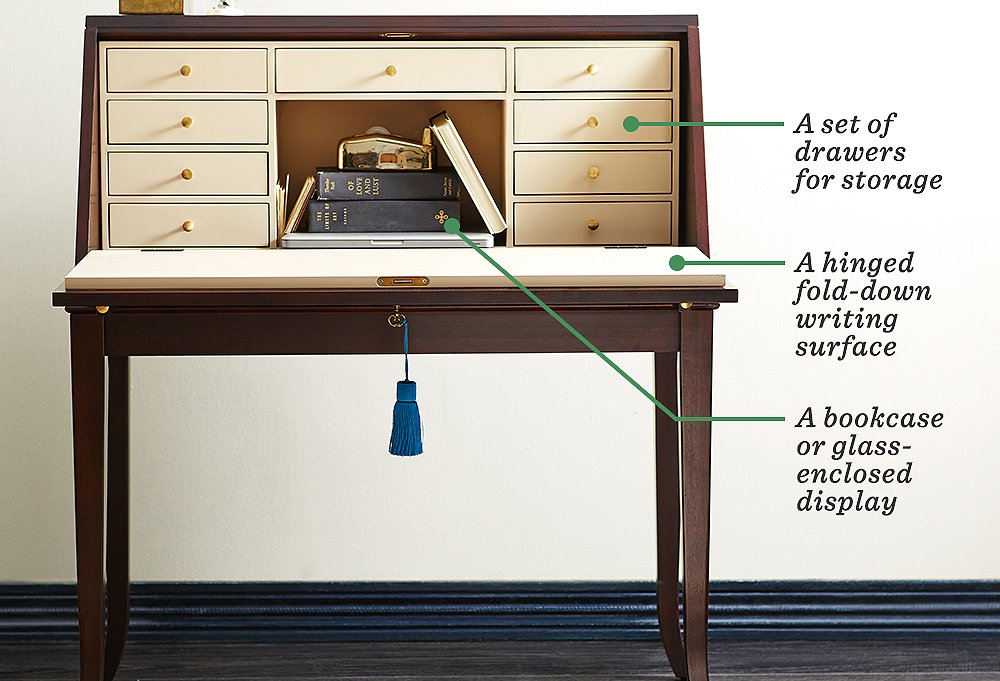 The Essential Guide to the Secretary Desk - The Essential Guide To The Secretary Desk -- One Kings Lane