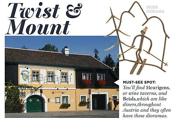 Twist & Mount