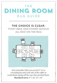 Rug Guide A RoombyRoom Guide to Rug Sizes One Kings Lane