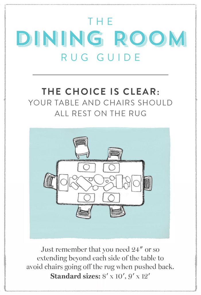 Rug Guide A Room by Room Guide to Rug Sizes One Kings Lane : diningroomgraphicwid700ampopsharpen1 from www.onekingslane.com size 700 x 1029 jpeg 102kB