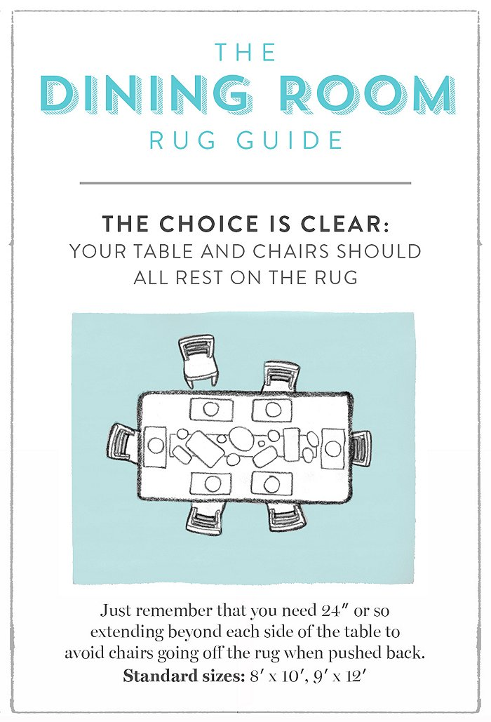 Rug guide a room by room guide to rug sizes one kings lane for What size dining table for 10x10 room
