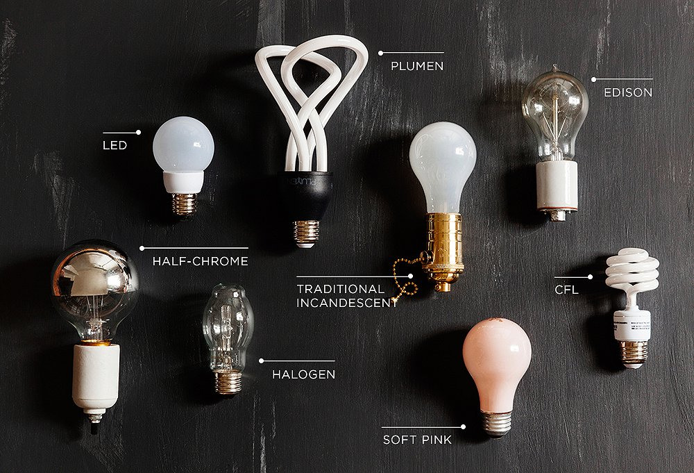 The Trick Disposing Of Your Light Bulbs Without Throwing Them Away