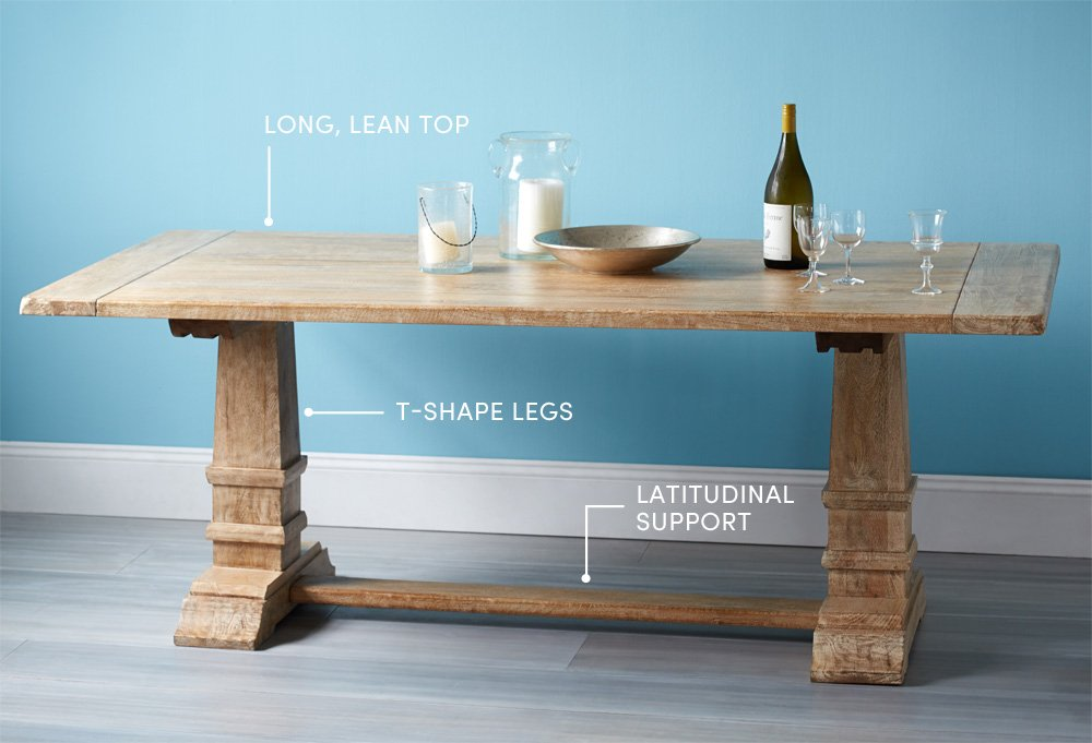 Completely new Design Icon: Trestle Table -- One Kings Lane MS31