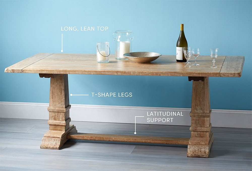 Design Icon: Trestle Table