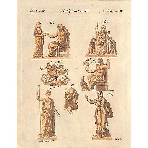 Greek & Roman Gods, Jupiter, 1810