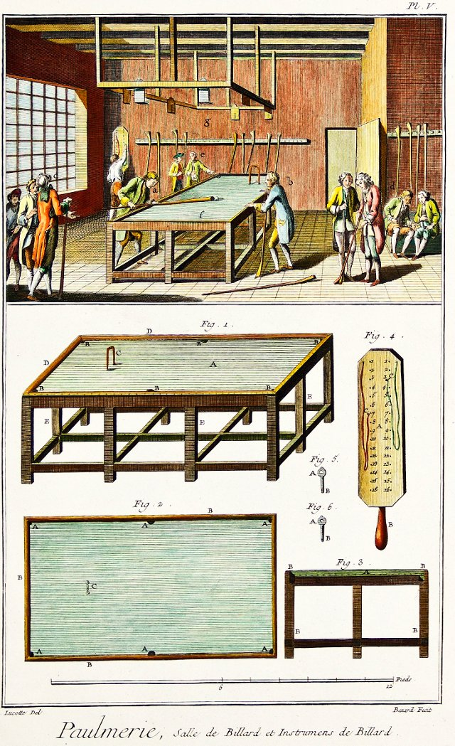 French Billiards Room Engraving, C. 1791