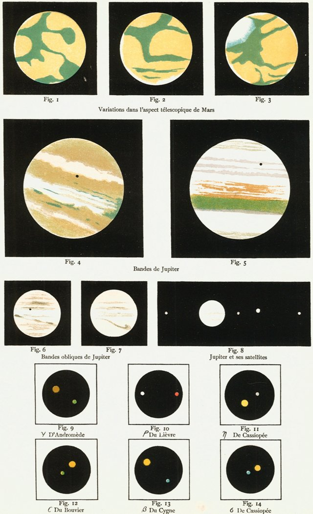 Lithograph of Mars & Jupiter