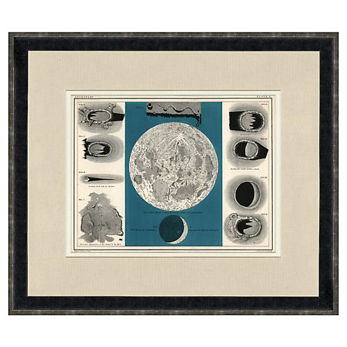Moon Diagrams Print, 1875