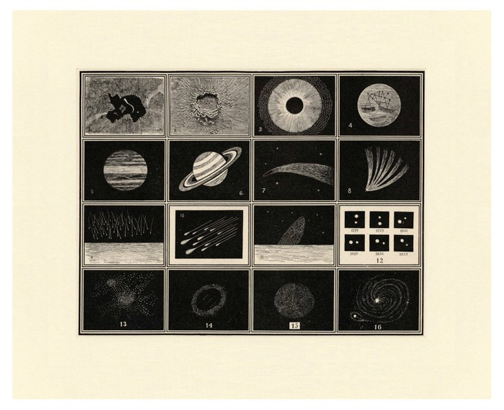 Astronomical Print, 1900