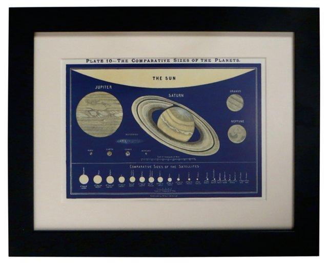 19th-C. Saturn & Sun Print