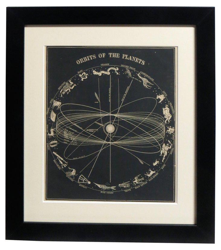 19th-C.  Orbits Print