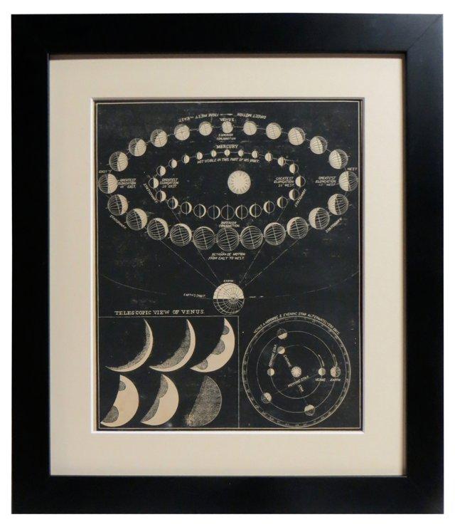 19th-C. Venus Print