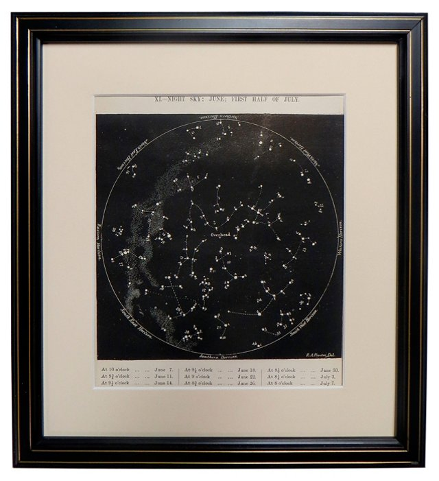 19th-C. Night Sky   Map