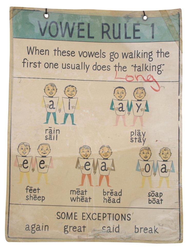 Vowel Rule Poster
