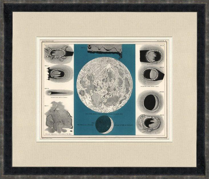 Moon Diagrams, 1875