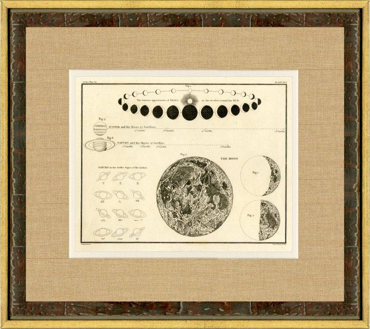The Moon Diagram, 1822