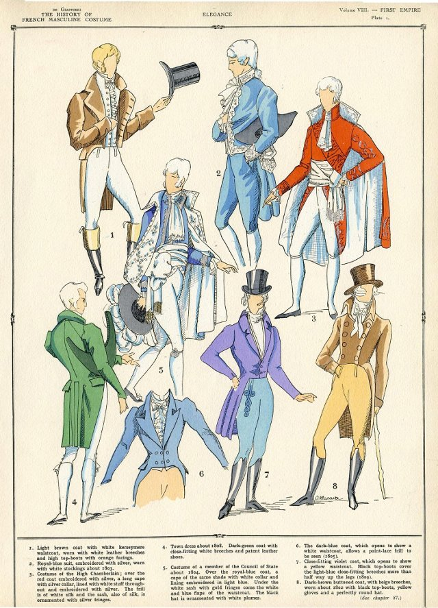 French Fashion Print, First Empire